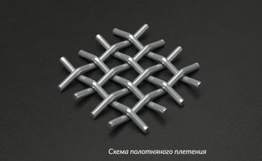 Сетка нержавеющая 1,2x0,6