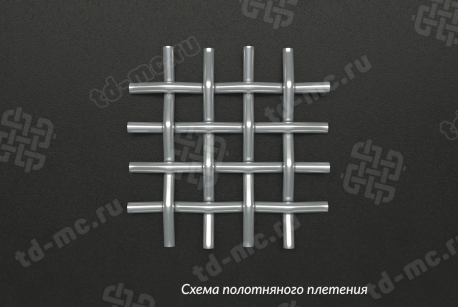 Сетка нержавеющая 2x0,4 схема плетения - фото 5